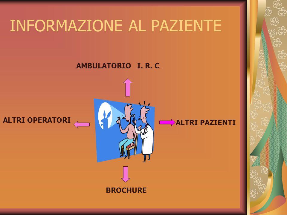 Consegna di materiale didattico al paziente Dispensa che tratta: 1.legge 34- 1974 x dial.