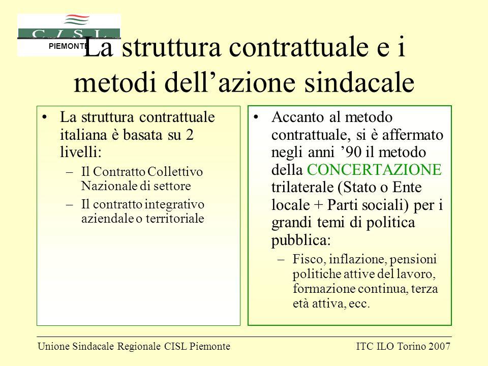 Unione Sindacale Regionale CISL PiemonteITC ILO Torino 2007 PIEMONTE La struttura contrattuale e i metodi dellazione sindacale La struttura contrattua