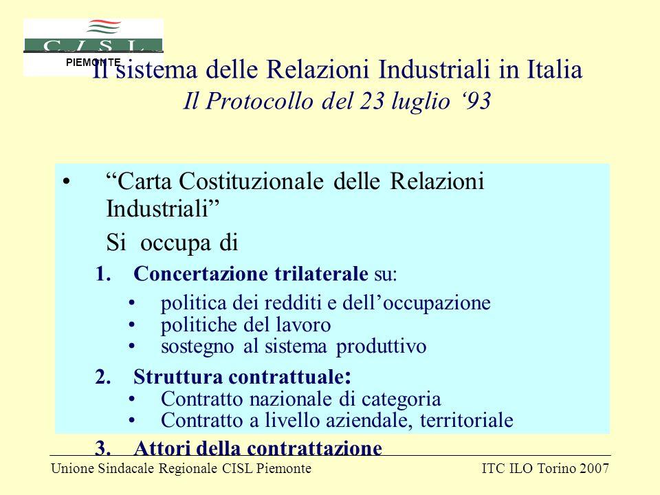 Unione Sindacale Regionale CISL PiemonteITC ILO Torino 2007 PIEMONTE Il sistema delle Relazioni Industriali in Italia Il Protocollo del 23 luglio 93 C
