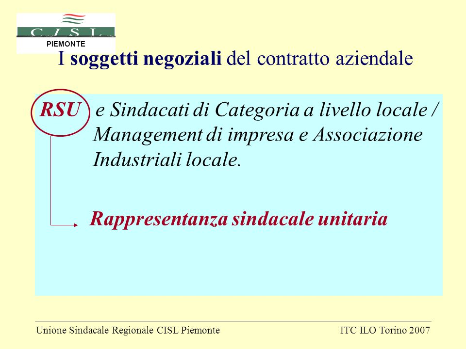 Unione Sindacale Regionale CISL PiemonteITC ILO Torino 2007 PIEMONTE RSU e Sindacati di Categoria a livello locale / Management di impresa e Associazi
