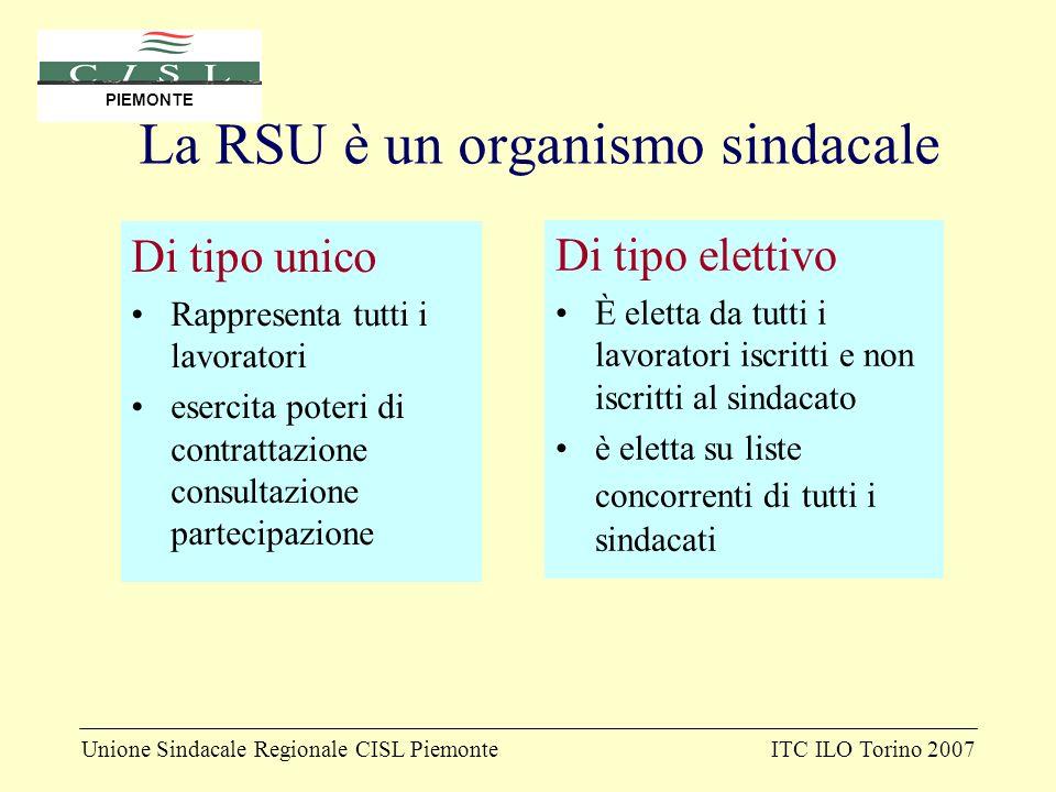 Unione Sindacale Regionale CISL PiemonteITC ILO Torino 2007 PIEMONTE La RSU è un organismo sindacale Di tipo unico Rappresenta tutti i lavoratori eser