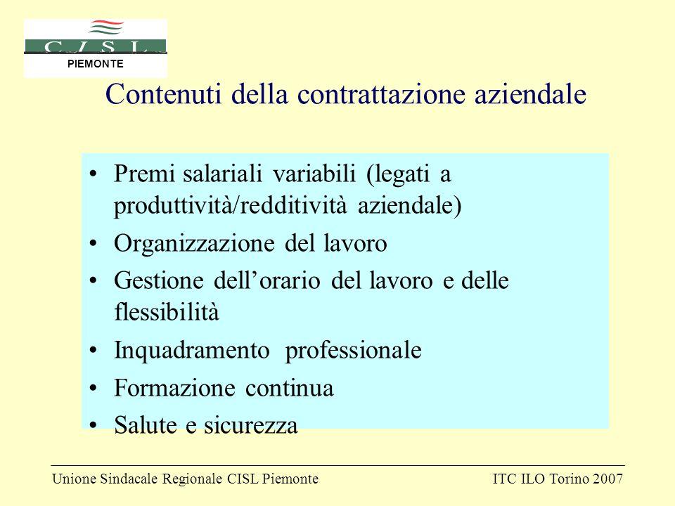 Unione Sindacale Regionale CISL PiemonteITC ILO Torino 2007 PIEMONTE Contenuti della contrattazione aziendale Premi salariali variabili (legati a prod