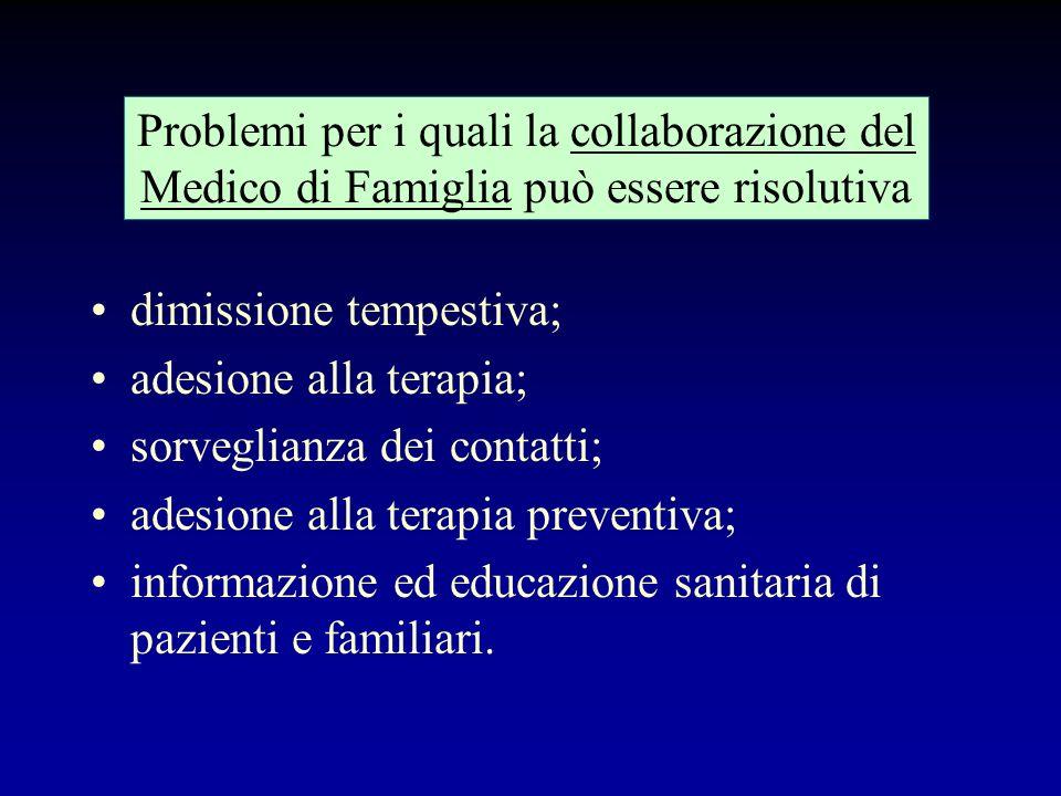 Medico di Famiglia e TBC Si stima che nel Veneto (circa 4 milioni e mezzo di abitanti) in un anno si verifichino circa 1000 casi di TBC. Un Medico di