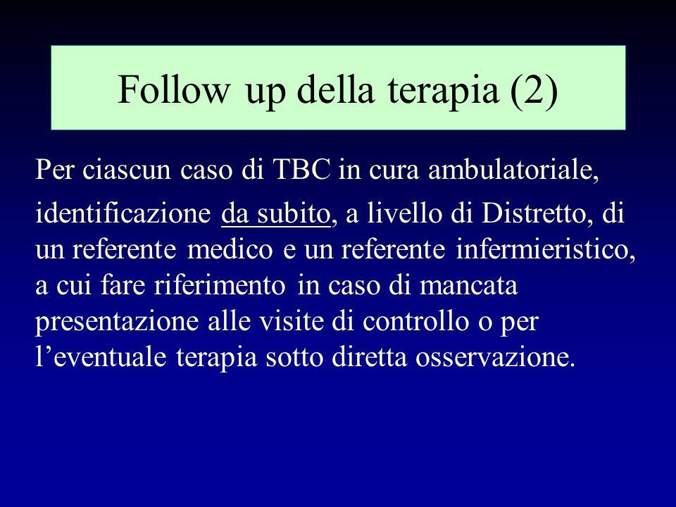 Follow up della terapia (1) Segnalazione dellavvenuta dimissione al Curante, o al SISP se immigrato irregolare o senza fissa dimora. Presa in carico d