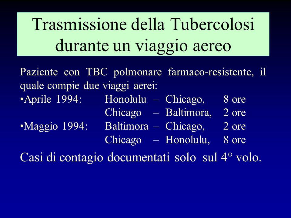 Durata dellesposizione e rischio di infezione: Caso indice: guidatore di autobus sintomatico da vari mesi. Viraggi tubercolinici osservati: -57% nei b