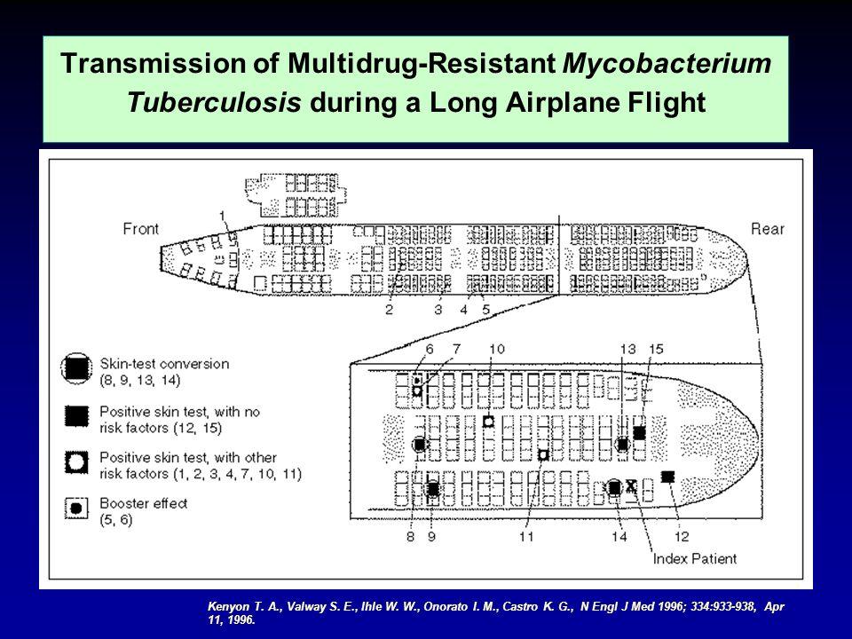 Trasmissione della Tubercolosi durante un viaggio aereo Paziente con TBC polmonare farmaco-resistente, il quale compie due viaggi aerei: Aprile 1994: