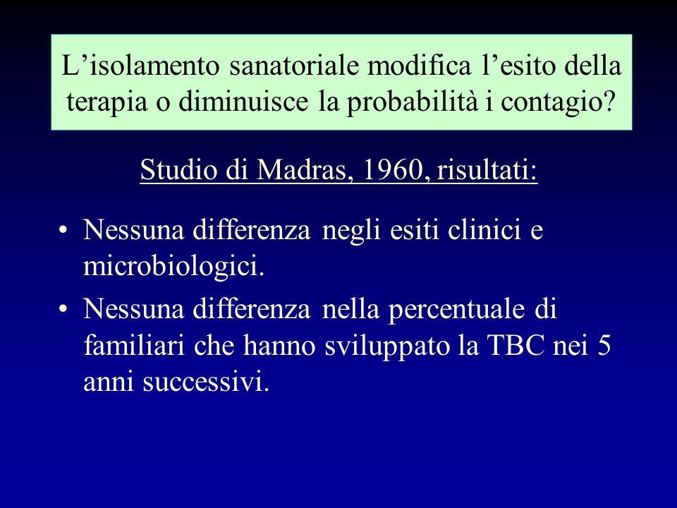 Lisolamento sanatoriale modifica lesito della terapia o diminuisce la probabilità i contagio? Studio di Madras, 1960: Pazienti con TBC polmonare con e