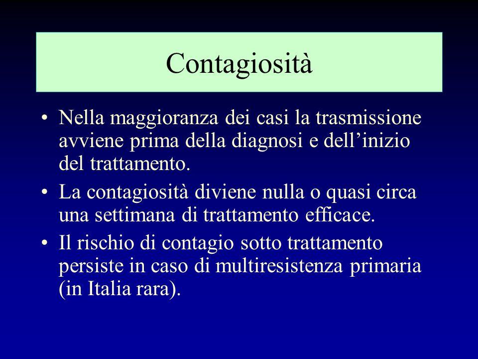 Contagiosità dei materiali biologici non costituiscono causa di trasmissione del contagio Tutti i materiali biologici sede di documentata malattia tub
