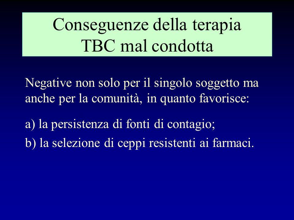 Vantaggi della terapia della TBC Per il singolo (che così guarisce). Per la collettività (poiché rendendo non contagiosi i malati, vengono eliminate l