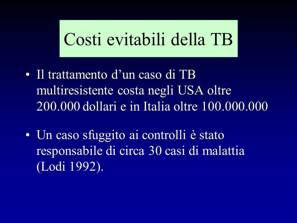Costo di una terapia tubercolare (per un individuo di 70 Kg, in cura per 6 mesi) Rifampicina 600 mg x 180 giorni 156.83 Isoniazide 300 mg x 180 giorni