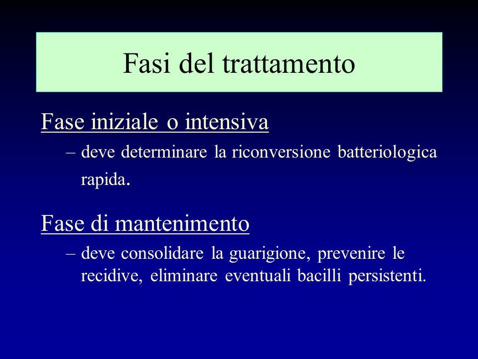 Trattamento della tubercolosi per categorie Categoria 1: tubercolosi di primo accertamento (sia polmonare che extrapolmonare). Categoria 2: –a) recidi