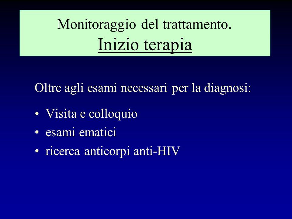 Monitoraggio del trattamento Il monitoraggio serve per: individuare leventuale insorgenza di effetti indesiderati; verificare i risultati della terapi