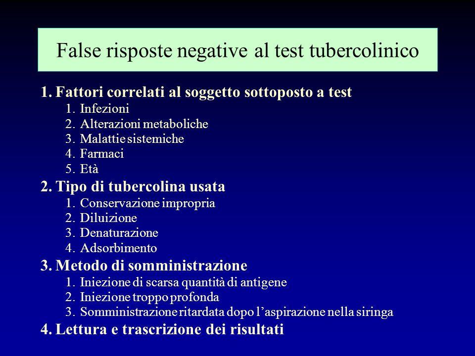 Il test tubercolinico (3) È lo strumento fondamentale per riconoscere lavvenuta infezione tubercolare. Ma: –Può risultare positivo anche nei vaccinati