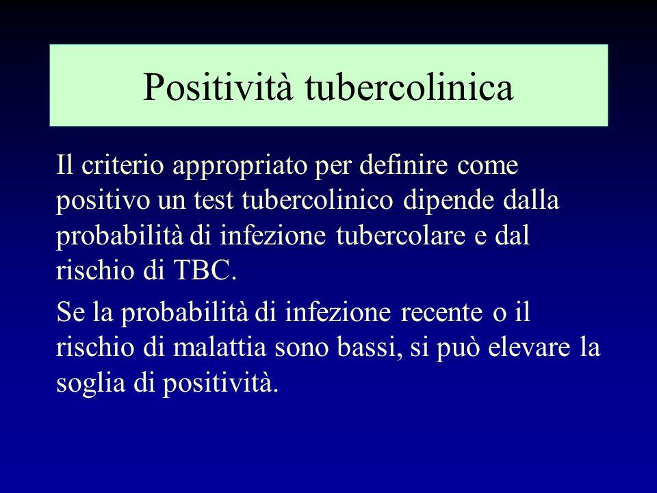 Effetti collaterali e reazioni indesiderate alla Mantoux 1.Locali: –Vescicole, ulcerazioni, necrosi, linfangite 2.Generali: –Brividi, febbre, artralgi