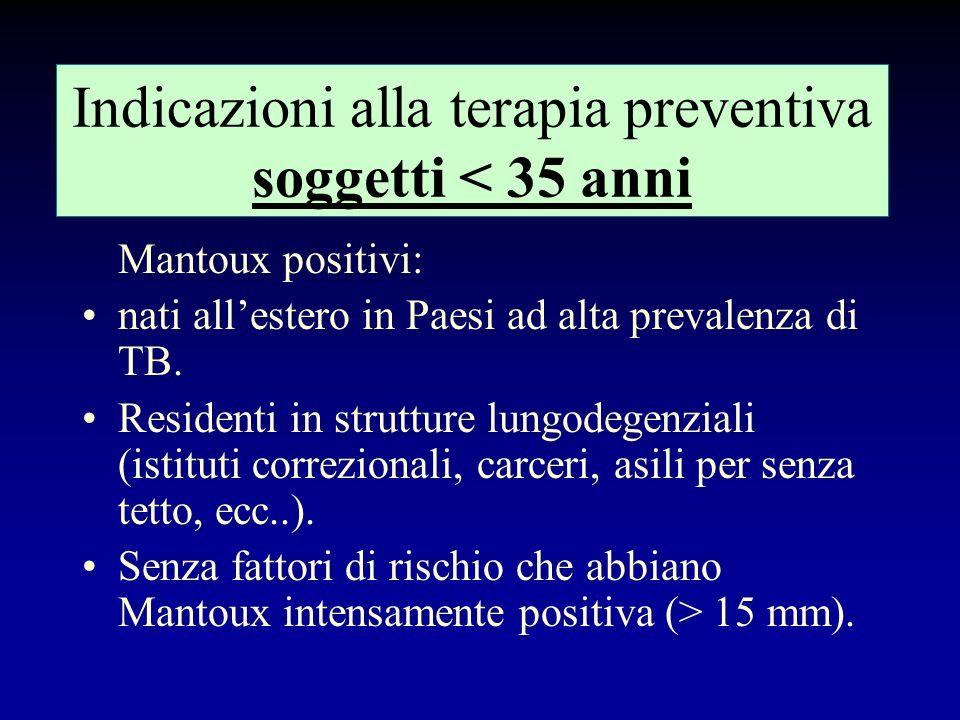 Indicazioni alla terapia preventiva a prescindere dalletà soggetti Mantoux positivi: HIV positivi. Contatti stretti di individui con TB infettiva. Per