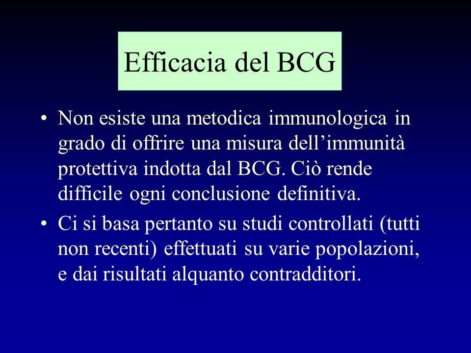 Razionale del BCG Ottenere, attraverso la formazione di un complesso primario non patogeno: una più veloce ed intensa attivazione delle difese immunit