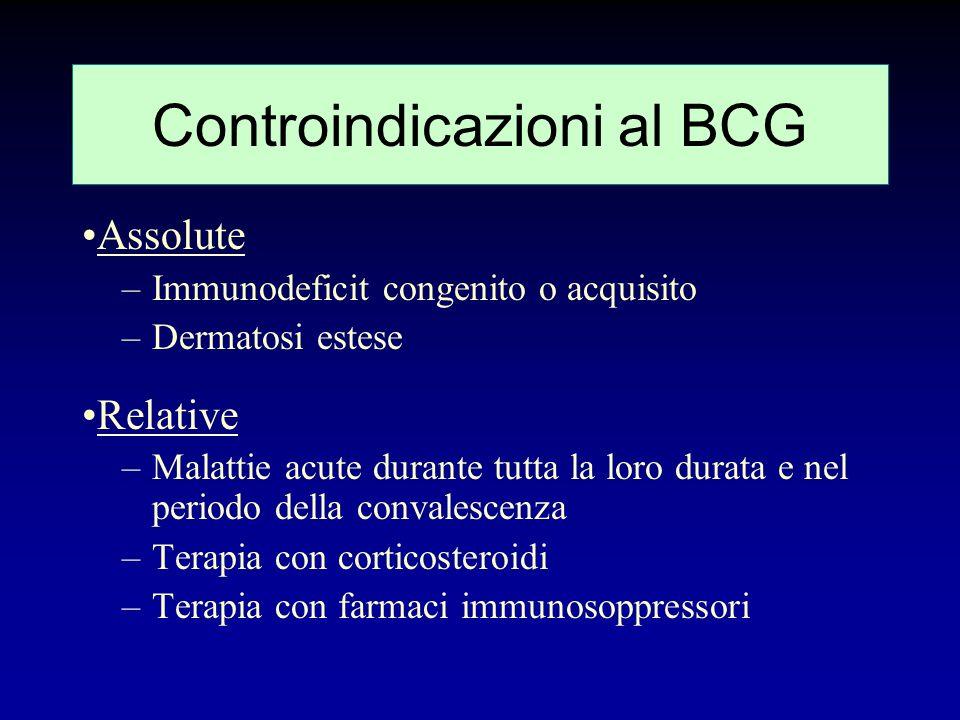 Complicanze del BCG Locali ascesso sottocutaneo cheloide su cicatrice Regionali adenite suppurativa Generali Osteite linfoadenite generalizzata