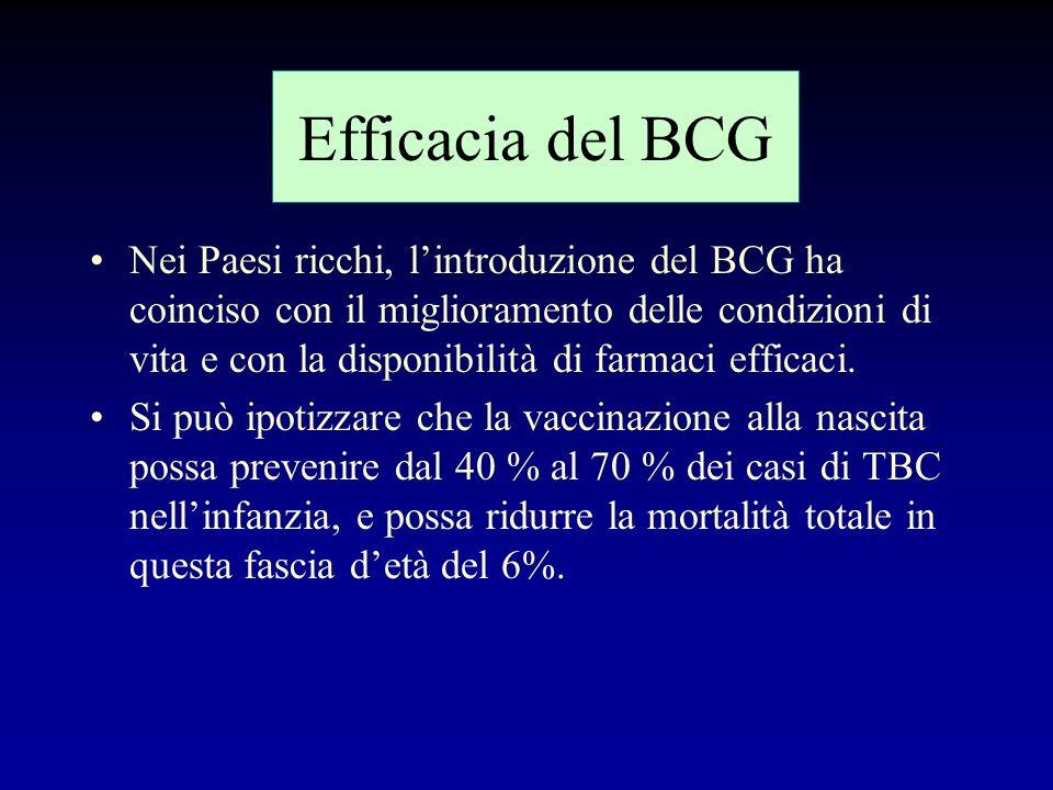 Controindicazioni al BCG Assolute –Immunodeficit congenito o acquisito –Dermatosi estese Relative –Malattie acute durante tutta la loro durata e nel p