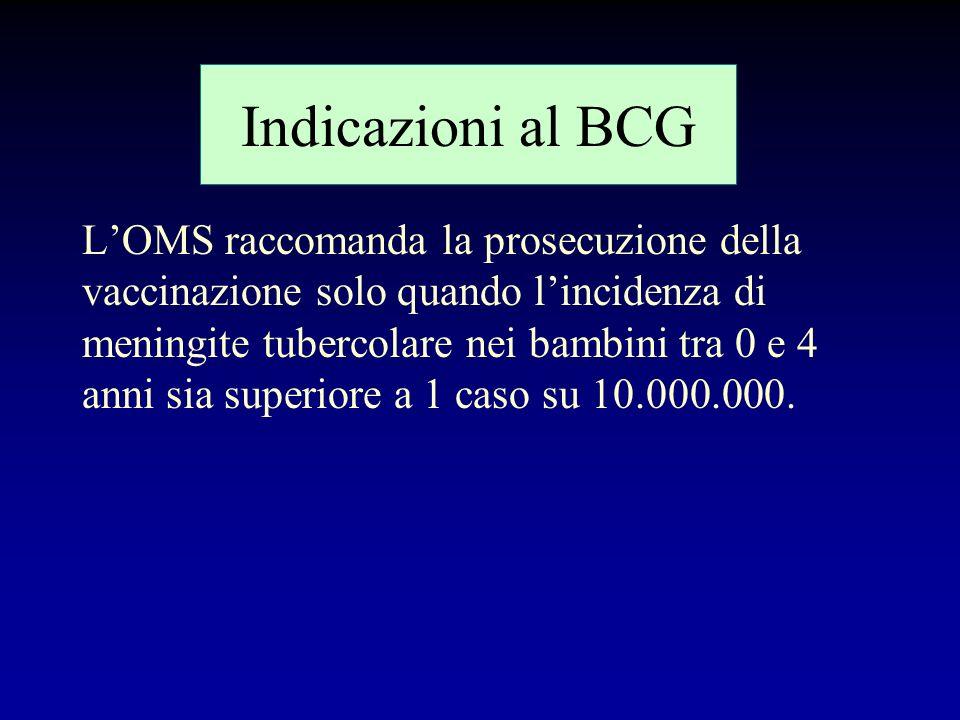 Efficacia del BCG Nei Paesi ricchi, lintroduzione del BCG ha coinciso con il miglioramento delle condizioni di vita e con la disponibilità di farmaci