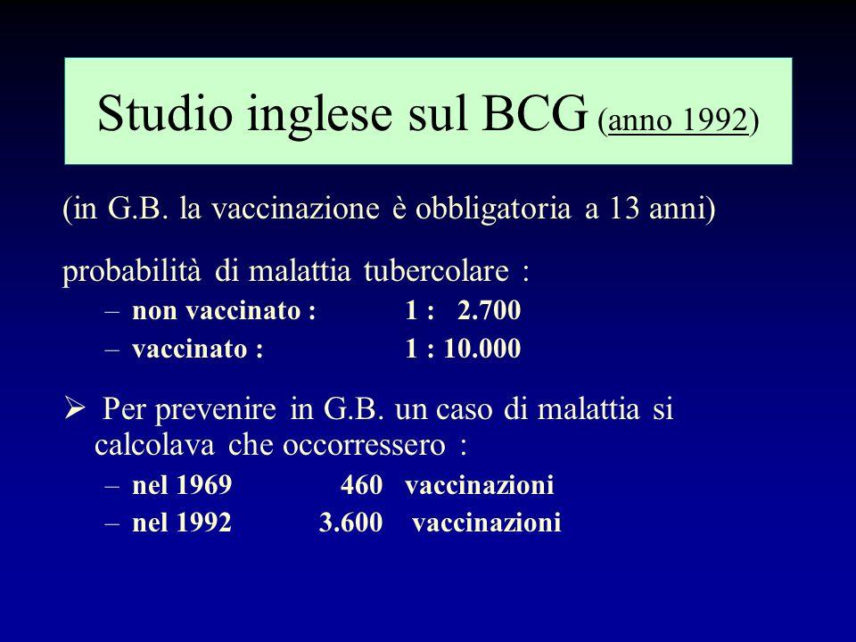 Indicazioni al BCG LOMS raccomanda la prosecuzione della vaccinazione solo quando lincidenza di meningite tubercolare nei bambini tra 0 e 4 anni sia s