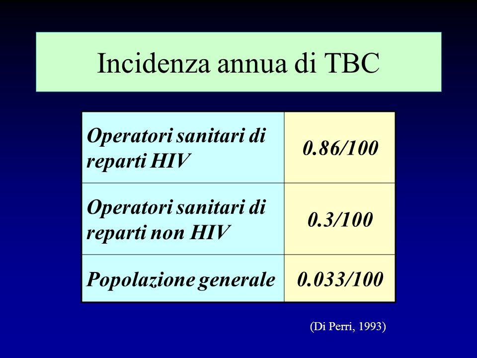 Prevalenza dellinfezione tubercolare nel personale ospedaliero in relazione al tipo di esposizione Categoria e numerosità PPD-positività (%) Soggetti
