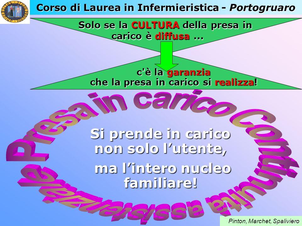 Corso di Laurea in Infermieristica - Portogruaro paliviero Pinton, Marchet, Spaliviero Si prende in carico non solo lutente, ma lintero nucleo familia