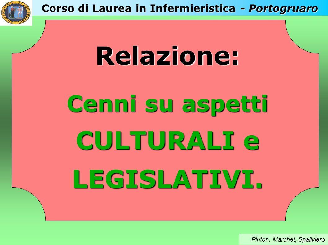 Corso di Laurea in Infermieristica - Portogruaro paliviero Pinton, Marchet, Spaliviero Relazione: Cenni su aspetti CULTURALI e LEGISLATIVI.