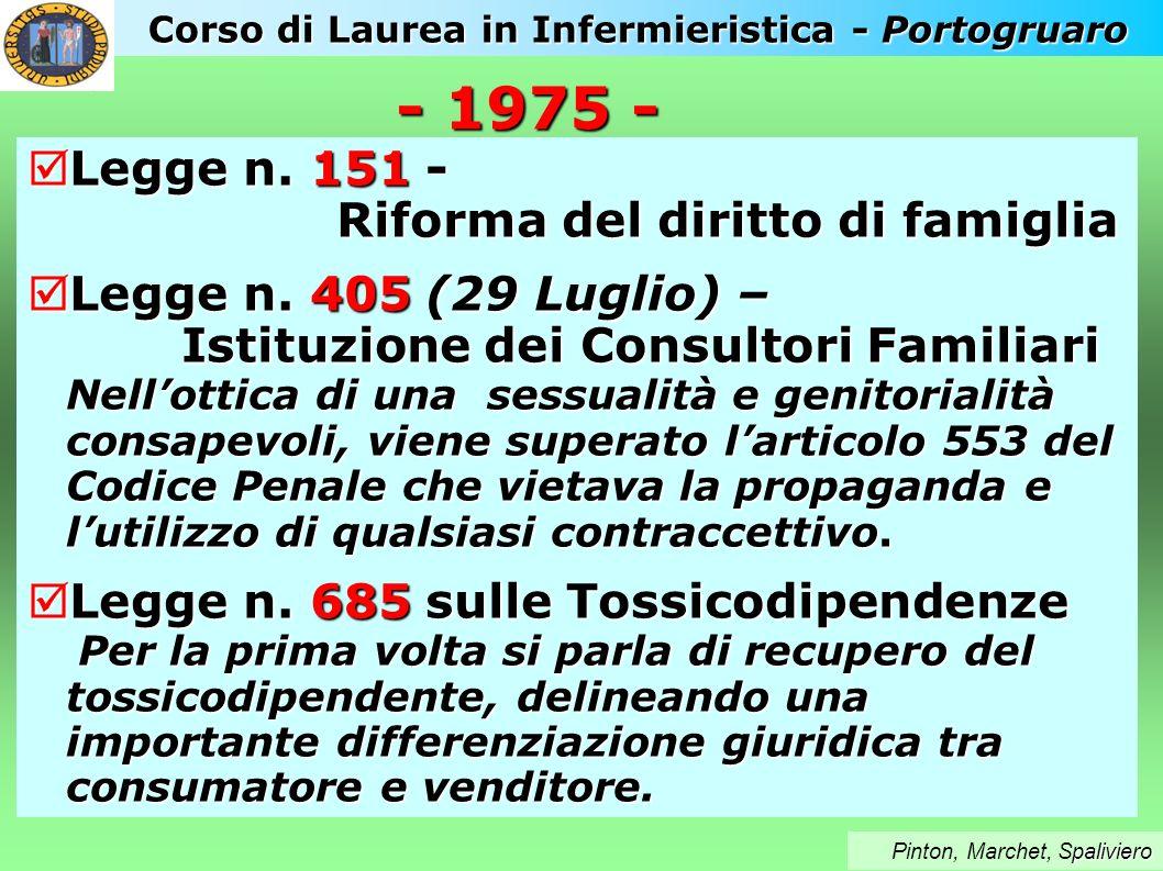 Corso di Laurea in Infermieristica - Portogruaro paliviero Pinton, Marchet, Spaliviero Legge n. 151 - Riforma del diritto di famiglia Legge n. 151 - R