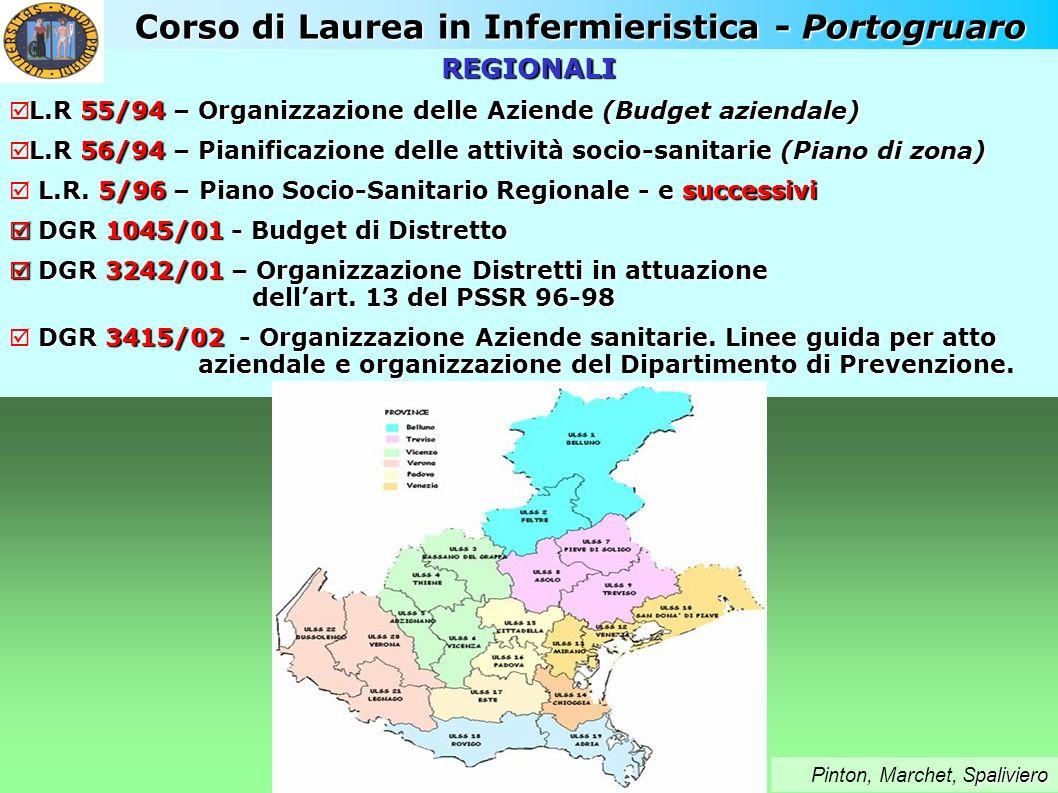 Corso di Laurea in Infermieristica - Portogruaro paliviero Pinton, Marchet, Spaliviero REGIONALI L.R 55/94 – Organizzazione delle Aziende (Budget azie