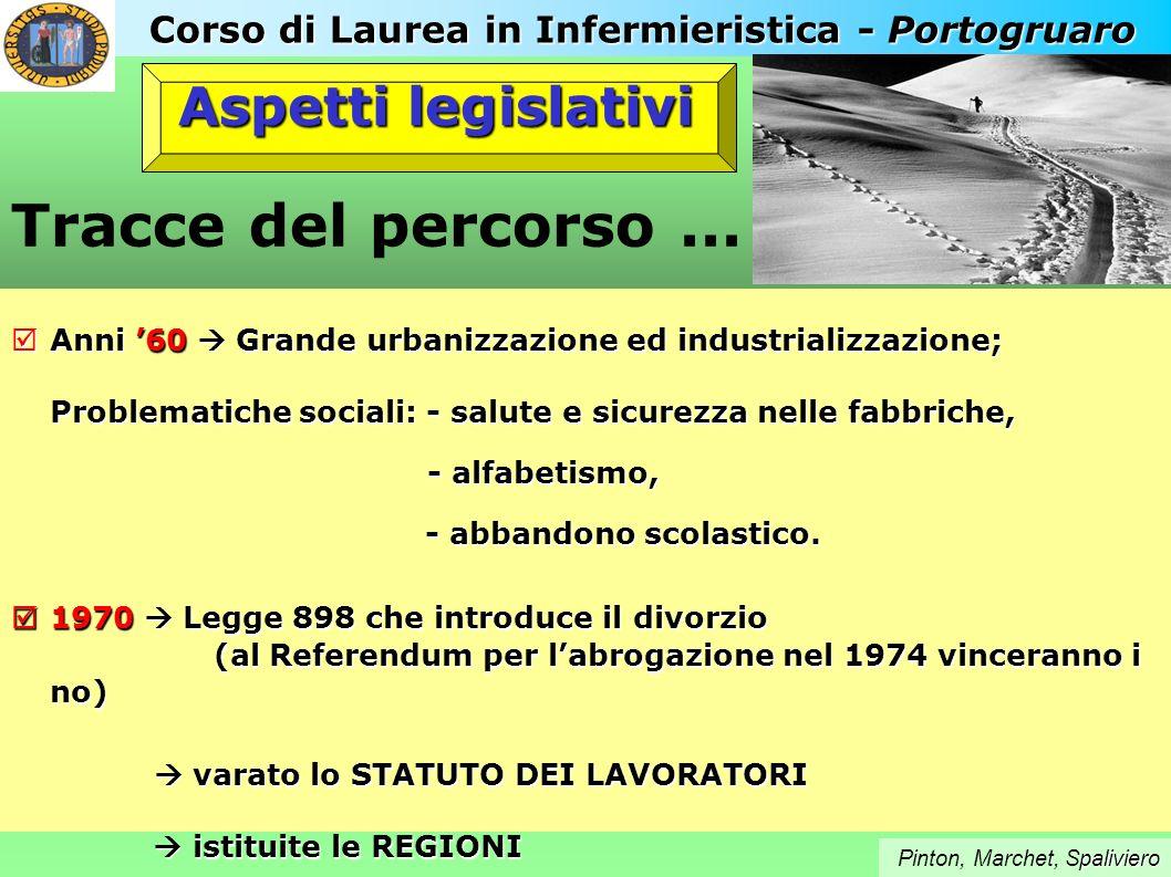 Corso di Laurea in Infermieristica - Portogruaro Tracce del percorso... Anni 60 Grande urbanizzazione ed industrializzazione; Anni 60 Grande urbanizza