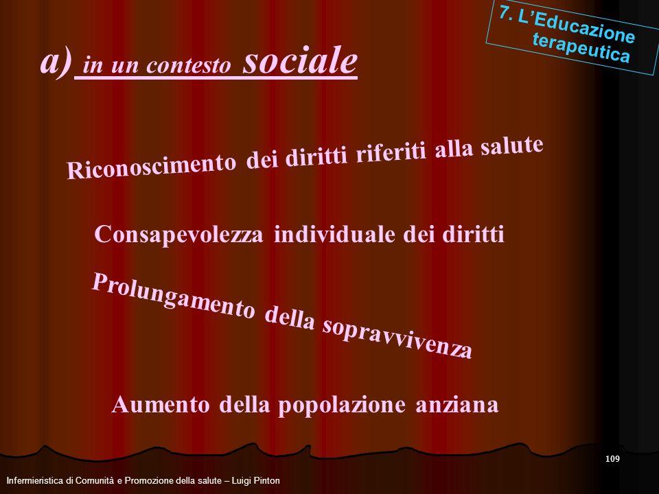 109 7. LEducazione terapeutica a) in un contesto sociale Riconoscimento dei diritti riferiti alla salute Consapevolezza individuale dei diritti Inferm