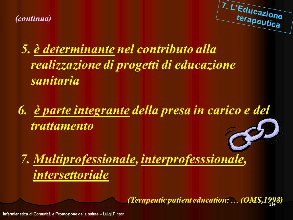 114 7. LEducazione terapeutica (continua) 5. è determinante nel contributo alla realizzazione di progetti di educazione sanitaria 6. è parte integrant