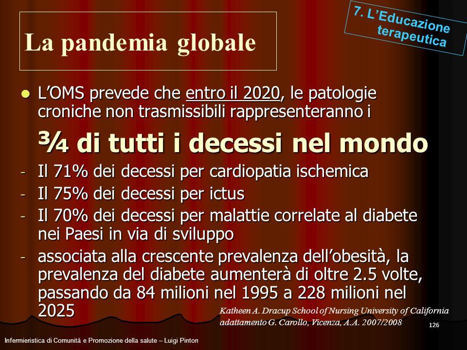 126 Katheen A. Dracup School of Nursing University of California adattamento G. Carollo, Vicenza, A.A. 2007/2008 LOMS prevede che entro il 2020, le pa