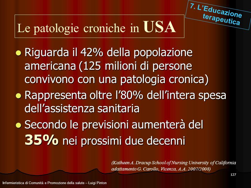 127 Riguarda il 42% della popolazione americana (125 milioni di persone convivono con una patologia cronica) Riguarda il 42% della popolazione america
