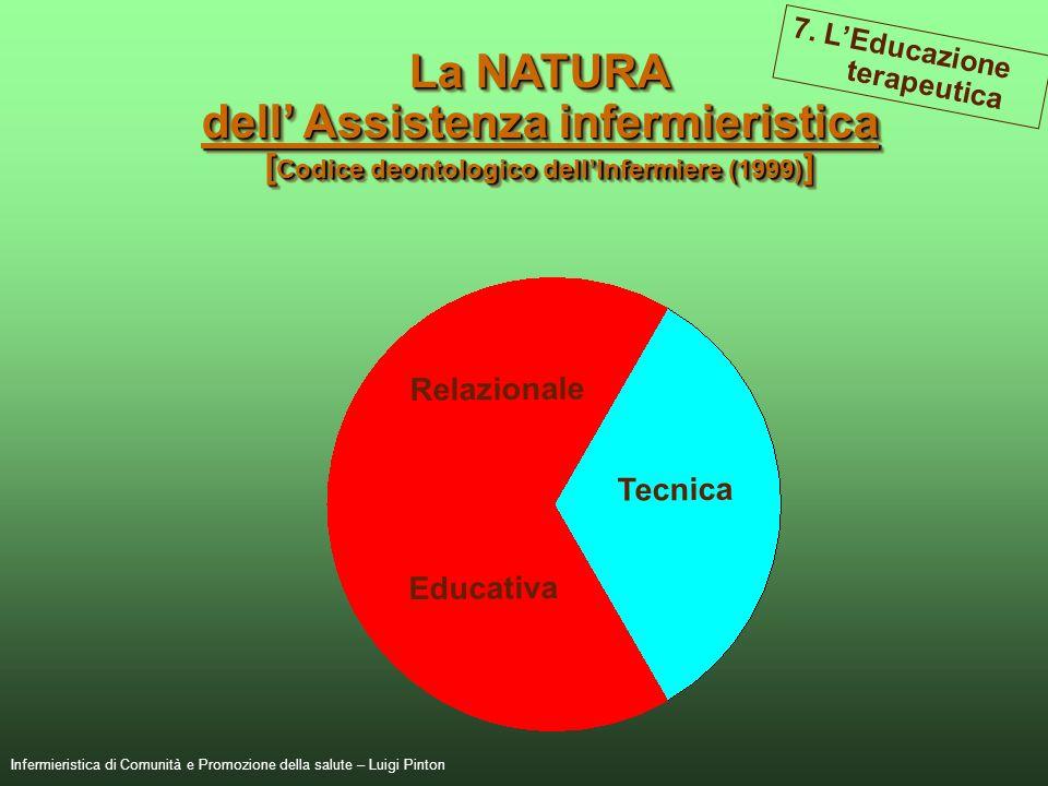 133 Infermieristica di Comunità e Promozione della salute – Luigi Pinton La NATURA dell Assistenza infermieristica [ Codice deontologico dellInfermier
