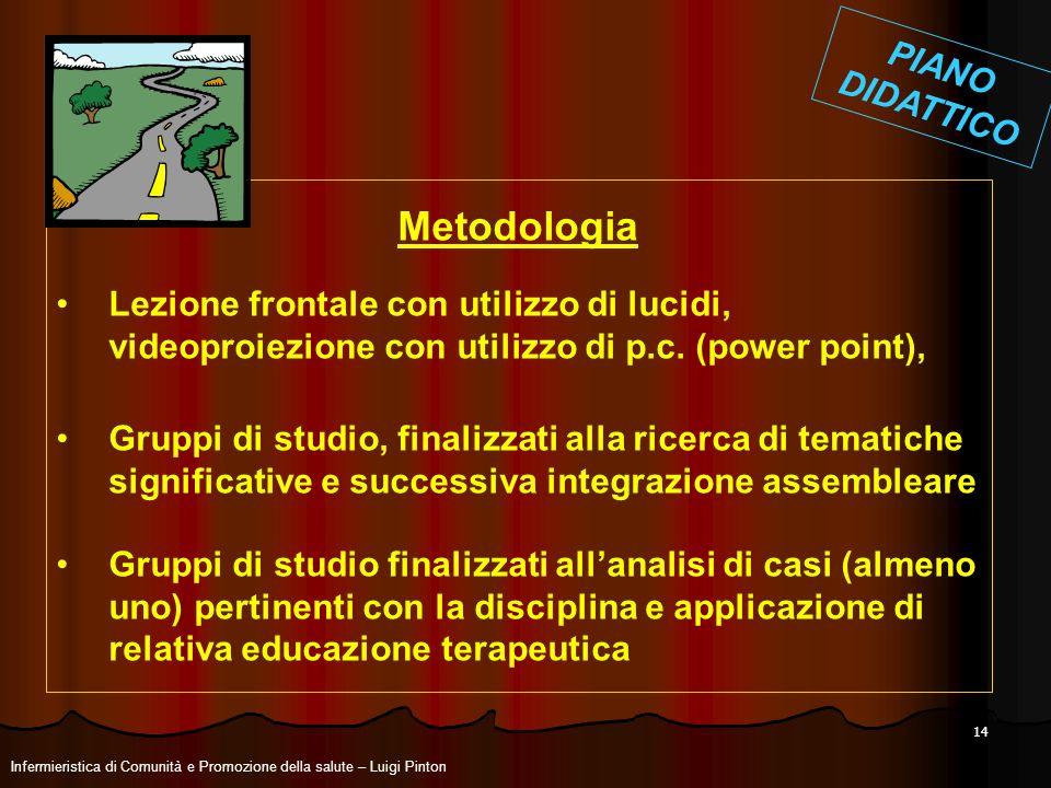 14 Metodologia Lezione frontale con utilizzo di lucidi, videoproiezione con utilizzo di p.c. (power point), Gruppi di studio, finalizzati alla ricerca