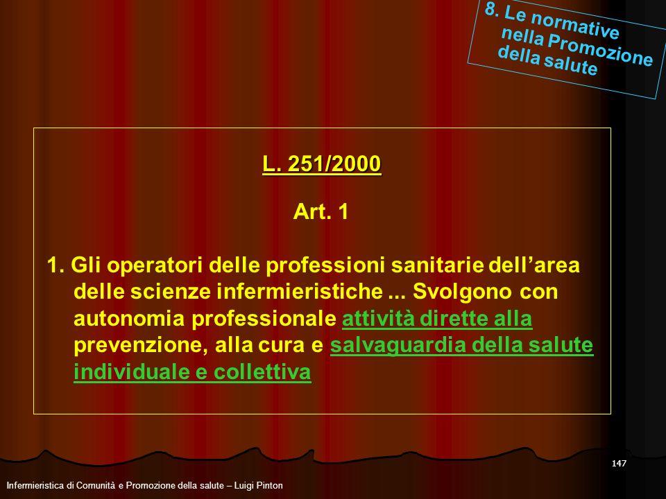 147 L. 251/2000 Art. 1 1. Gli operatori delle professioni sanitarie dellarea delle scienze infermieristiche... Svolgono con autonomia professionale at