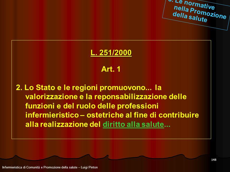 148 L. 251/2000 Art. 1 2. Lo Stato e le regioni promuovono... la valorizzazione e la reponsabilizzazione delle funzioni e del ruolo delle professioni