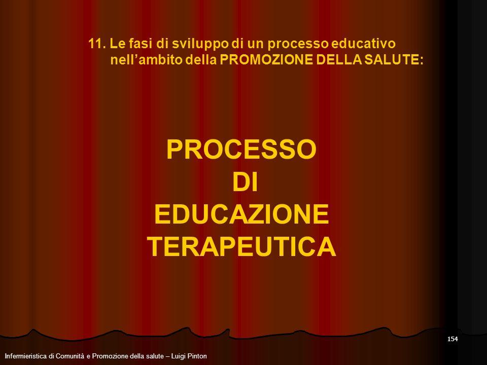 154 11. Le fasi di sviluppo di un processo educativo nellambito della PROMOZIONE DELLA SALUTE: PROCESSO DI EDUCAZIONE TERAPEUTICA Infermieristica di C