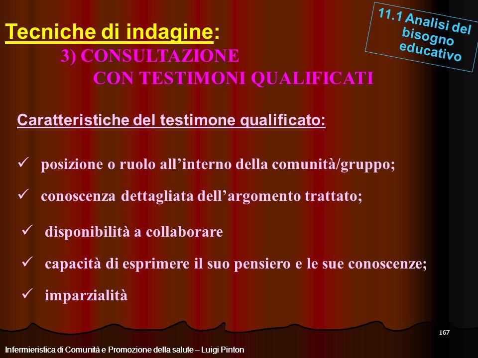 167 Infermieristica di Comunità e Promozione della salute – Luigi Pinton 11.1 Analisi del bisogno educativo Caratteristiche del testimone qualificato: