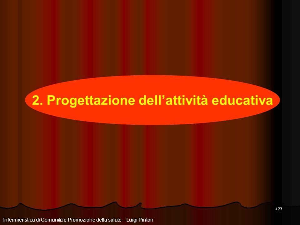 173 Infermieristica di Comunità e Promozione della salute – Luigi Pinton 2. Progettazione dellattività educativa