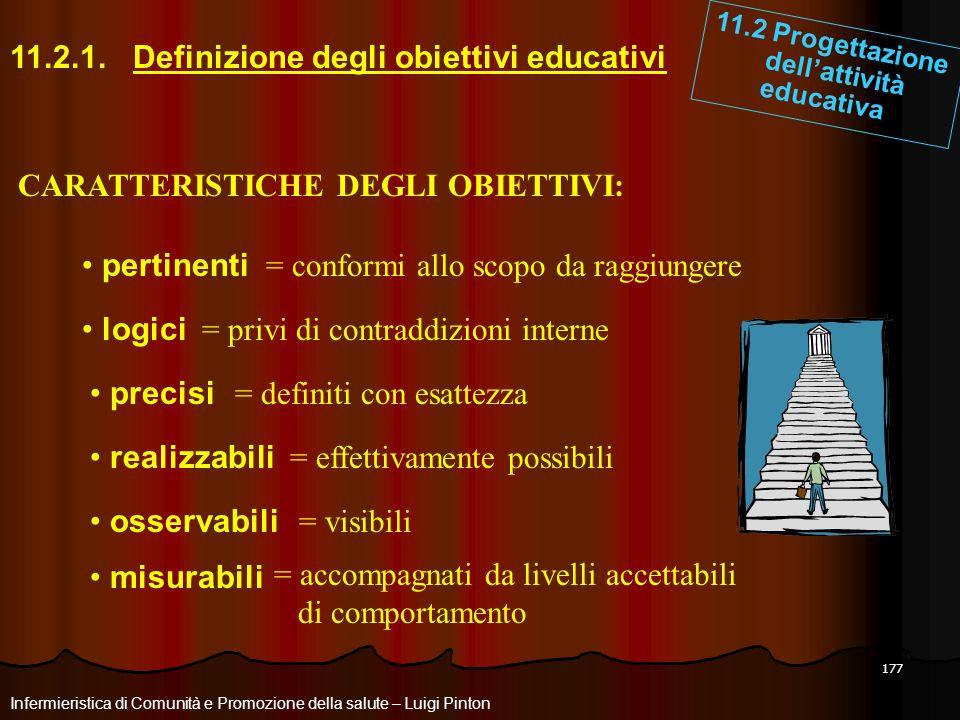 177 Infermieristica di Comunità e Promozione della salute – Luigi Pinton 11.2 Progettazione dellattività educativa misurabili 11.2.1. Definizione degl