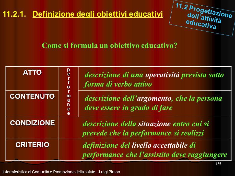 179 Infermieristica di Comunità e Promozione della salute – Luigi Pinton 11.2 Progettazione dellattività educativa 11.2.1. Definizione degli obiettivi