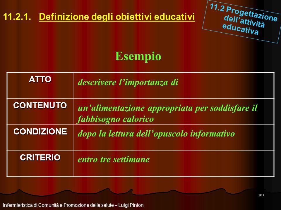 181 Infermieristica di Comunità e Promozione della salute – Luigi Pinton 11.2 Progettazione dellattività educativa 11.2.1. Definizione degli obiettivi