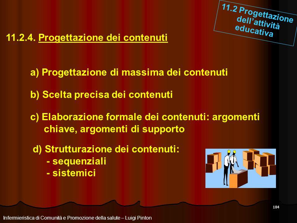 184 Infermieristica di Comunità e Promozione della salute – Luigi Pinton 11.2 Progettazione dellattività educativa 11.2.4. Progettazione dei contenuti