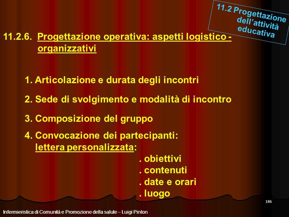 186 Infermieristica di Comunità e Promozione della salute – Luigi Pinton 11.2 Progettazione dellattività educativa 11.2.6. Progettazione operativa: as