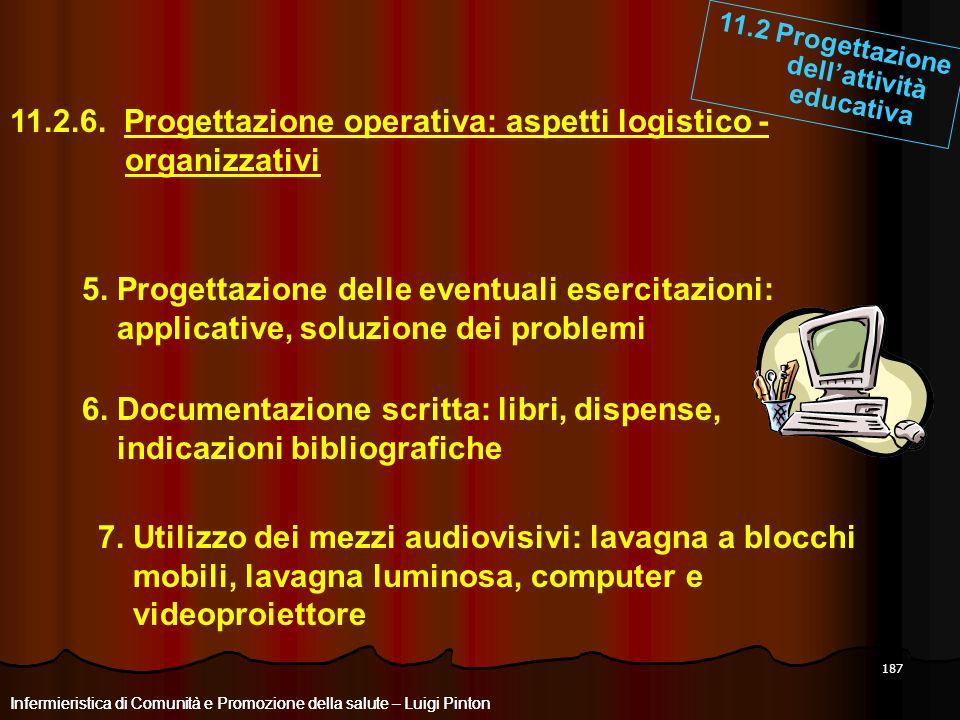 187 Infermieristica di Comunità e Promozione della salute – Luigi Pinton 11.2 Progettazione dellattività educativa 11.2.6. Progettazione operativa: as