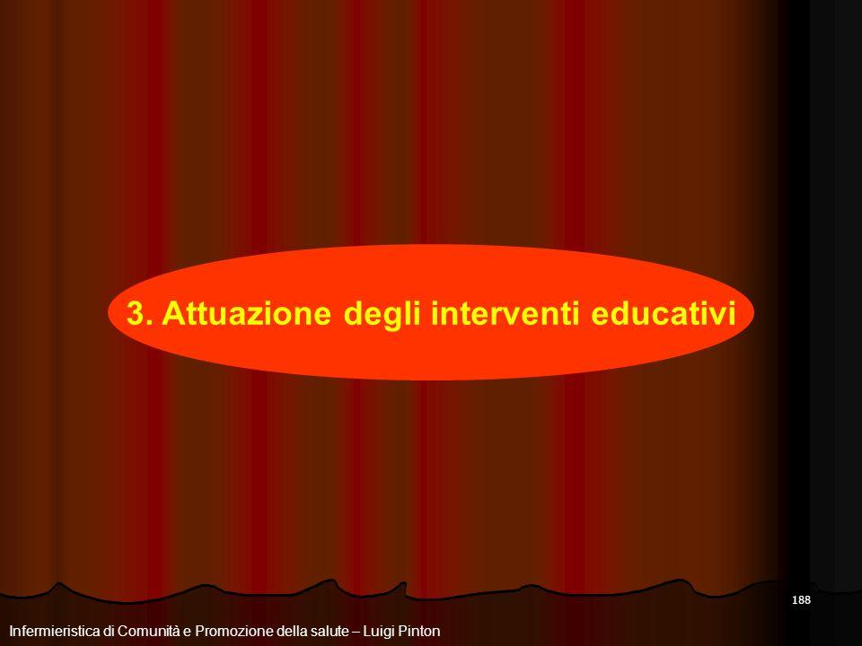 188 3. Attuazione degli interventi educativi Infermieristica di Comunità e Promozione della salute – Luigi Pinton