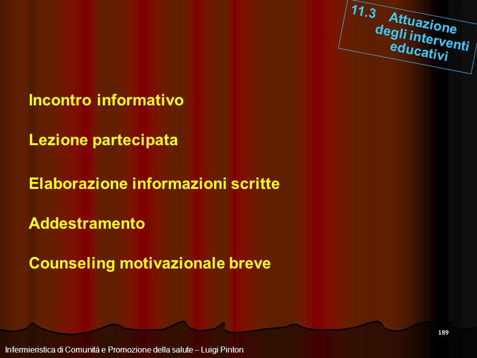 189 Infermieristica di Comunità e Promozione della salute – Luigi Pinton 11.3 Attuazione degli interventi educativi Lezione partecipata Addestramento