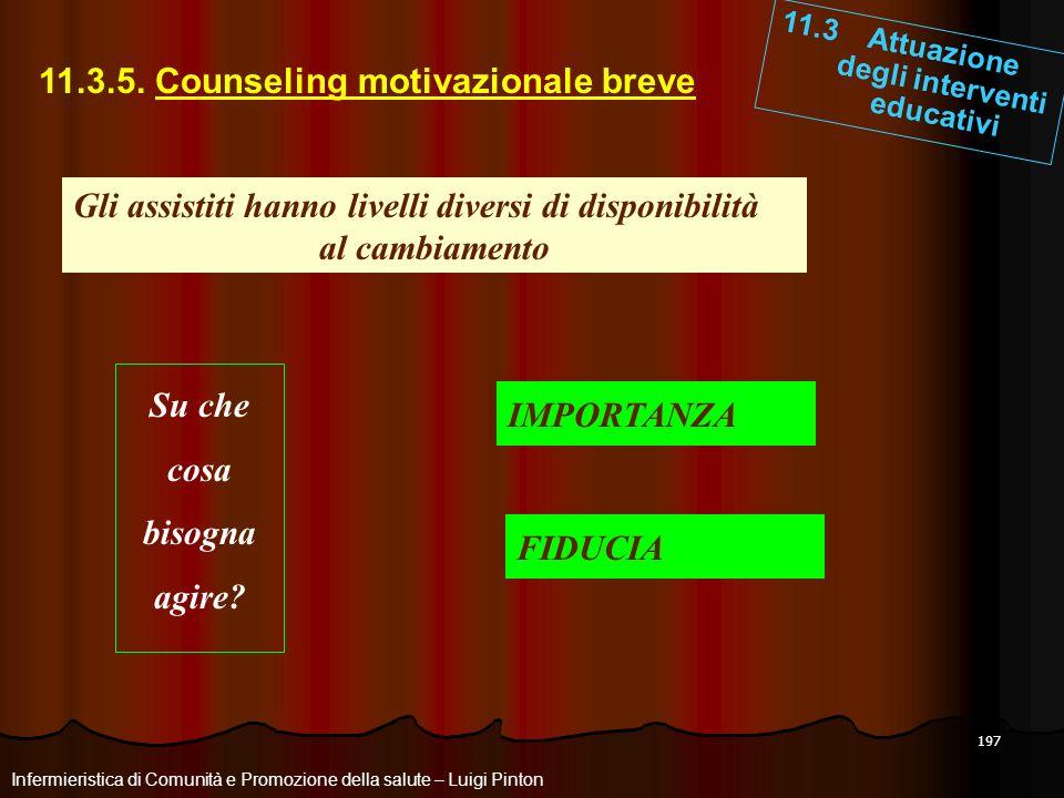 197 11.3 Attuazione degli interventi educativi Infermieristica di Comunità e Promozione della salute – Luigi Pinton 11.3.5. Counseling motivazionale b